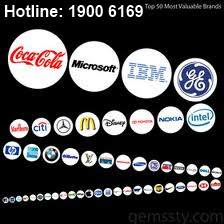 Thời gian đăng ký nhãn hiệu, thương hiệu độc quyền là bao lâu?