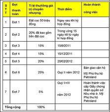 Mẫu Hợp đồng mua bán trang thiết bị (Tiếng Anh -  Tiếng Việt)