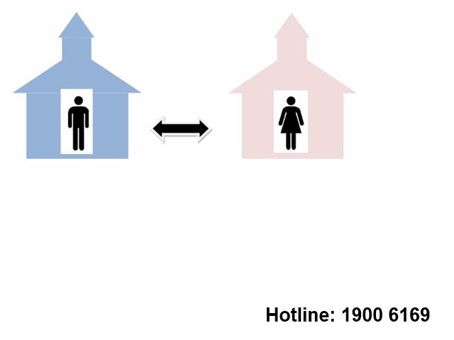 Thủ tục đăng ký việc xác định lại giới tính