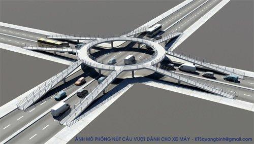 Thủ tục đề nghị chấp thuận thiết kế kỹ thuật và phương án tổ chức của nút giao đường nhánh