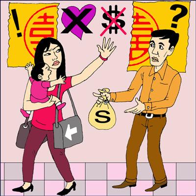 Quyền yêu cầu ly hôn và nghĩa vụ cấp dưỡng cho con sau ly hôn