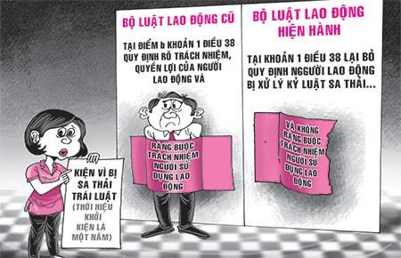 Người sử dụng lao động chấm dứt hợp đồng lao động trái pháp luật