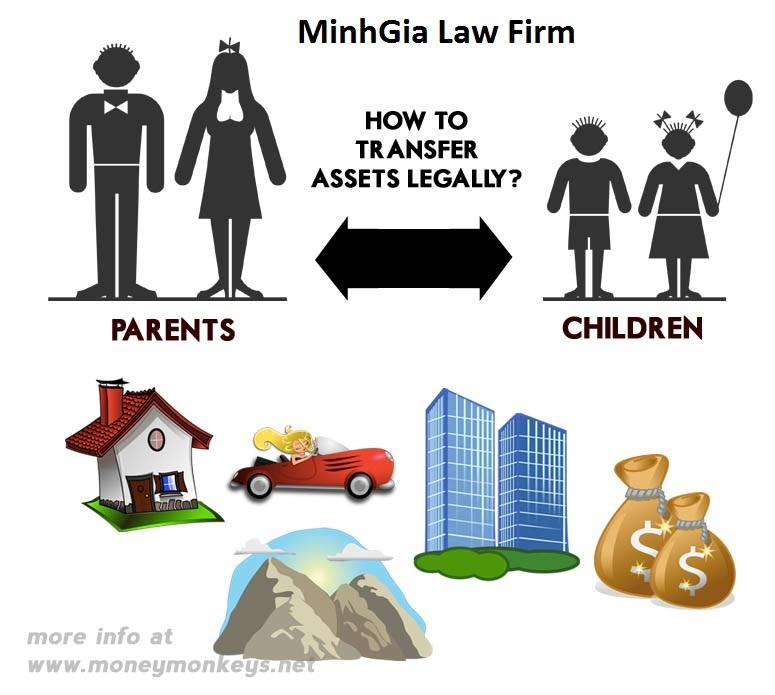 Chia thừa kế theo pháp luật khi có con riêng, con đẻ