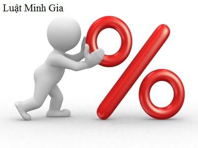 Mức lãi suất tối đa mà pháp luật cho phép là bao nhiêu?