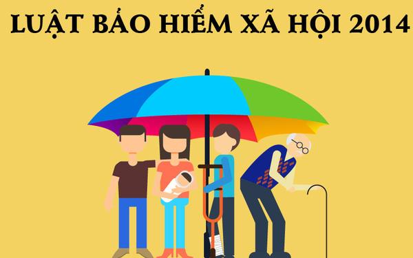 Có nên đóng bảo hiểm tự nguyện sau khi nghỉ việc để ra nước ngoài không?