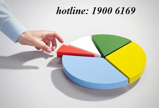 Thời hạn thông báo thay đổi nội dung đăng ký doanh nghiệp