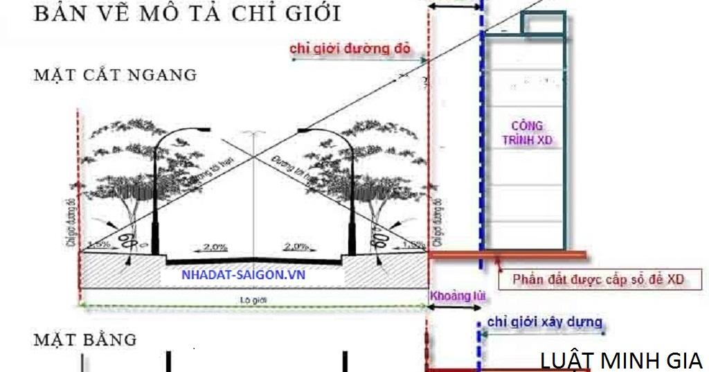 Xác định diện tích đất nhà bên và mốc ranh giới giữa hai bất động sản liền kề
