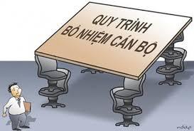 Thay đổi vị trí việc làm của viên chức giải quyết như thế nào?