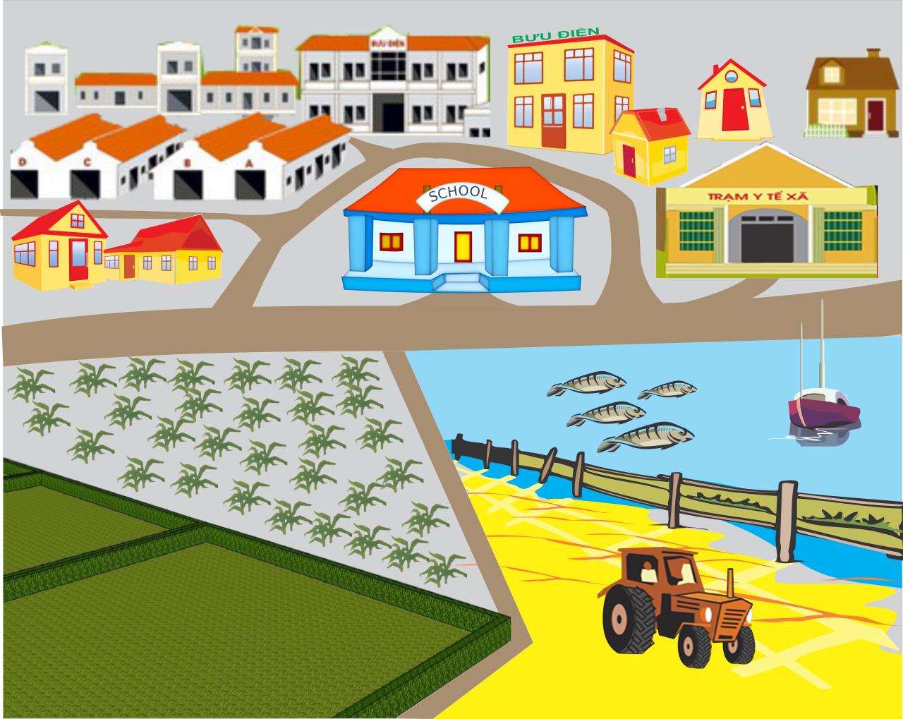 Tư vấn về thủ tục giải phóng mặt bằng đất nông nghiệp