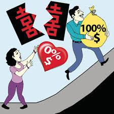 Quy định pháp luật về chia tài sản vợ chồng khi ly hôn.